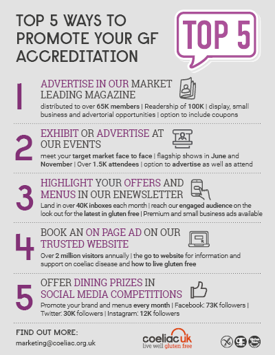 Top 5 ways to promote your GF accreditation