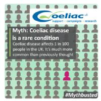 Myth: coeliac disease is rare
