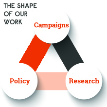 The shape of our work